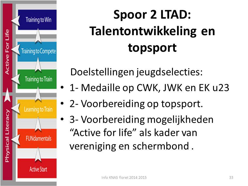 Spoor 2 LTAD: Talentontwikkeling en topsport Doelstellingen jeugdselecties: 1- Medaille op CWK, JWK en EK u23 2- Voorbereiding op topsport. 3- Voorber