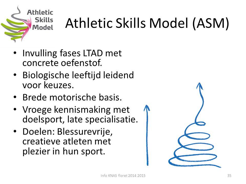 Athletic Skills Model (ASM) Invulling fases LTAD met concrete oefenstof. Biologische leeftijd leidend voor keuzes. Brede motorische basis. Vroege kenn
