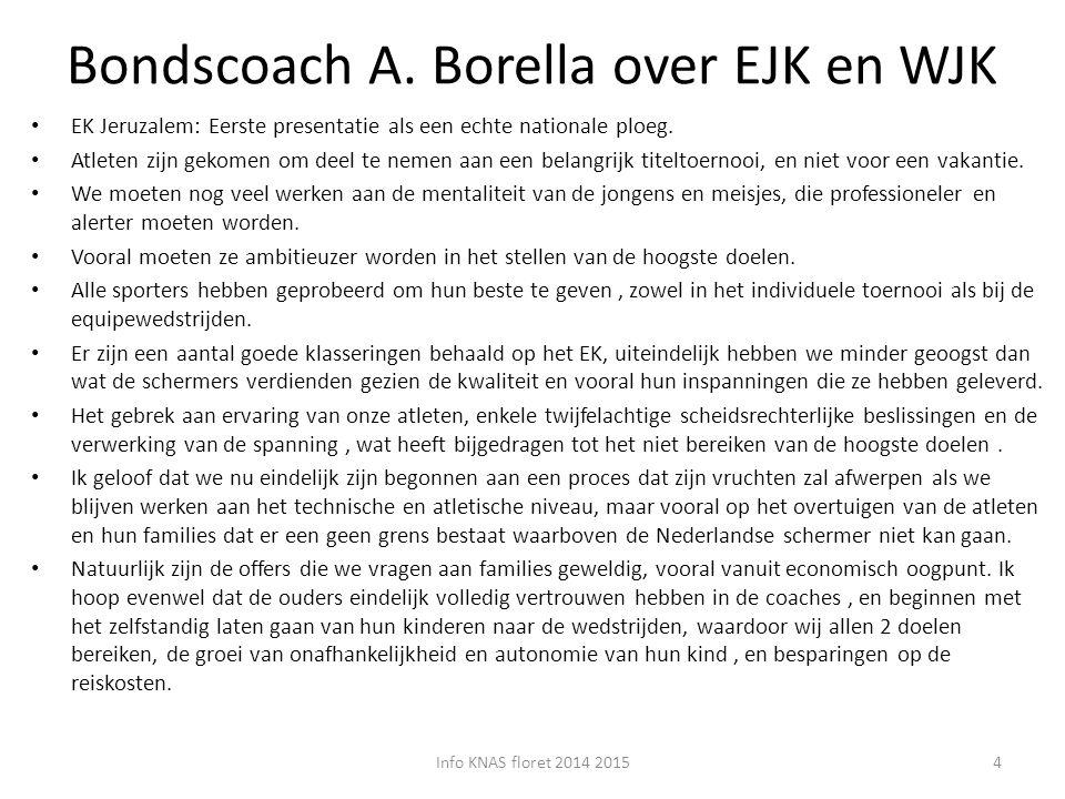 Bondscoach A. Borella over EJK en WJK EK Jeruzalem: Eerste presentatie als een echte nationale ploeg. Atleten zijn gekomen om deel te nemen aan een be