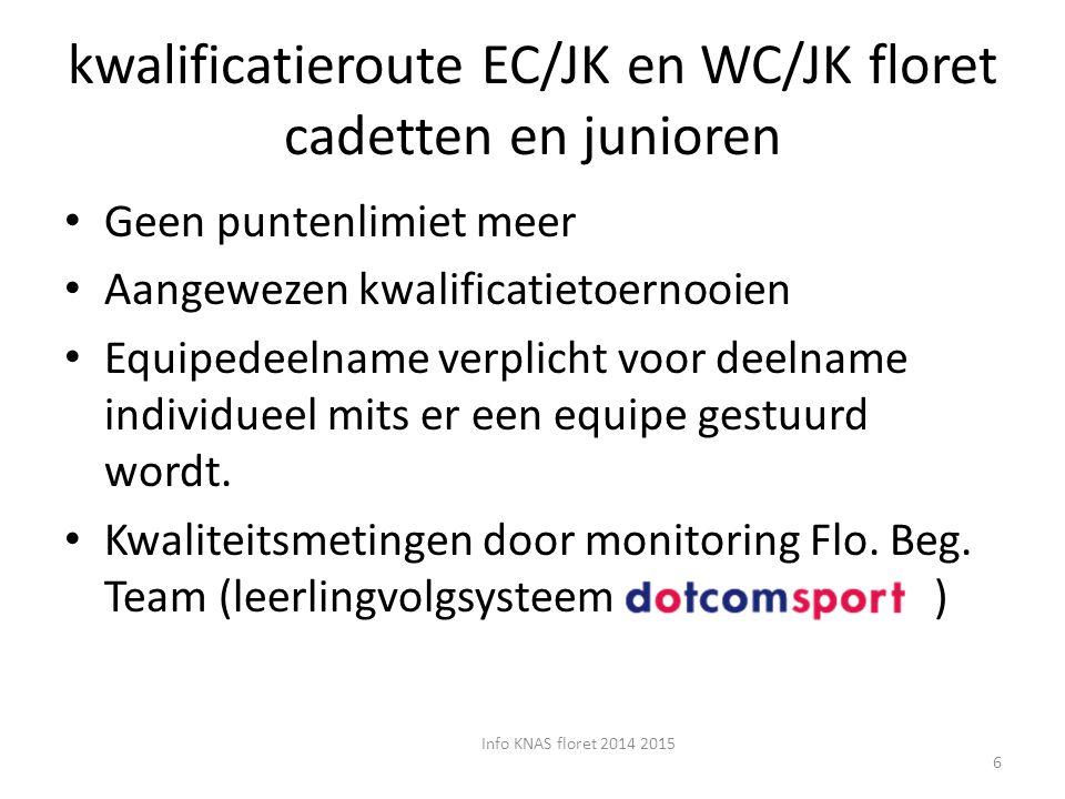 kwalificatieroute EC/JK en WC/JK floret cadetten en junioren Geen puntenlimiet meer Aangewezen kwalificatietoernooien Equipedeelname verplicht voor de
