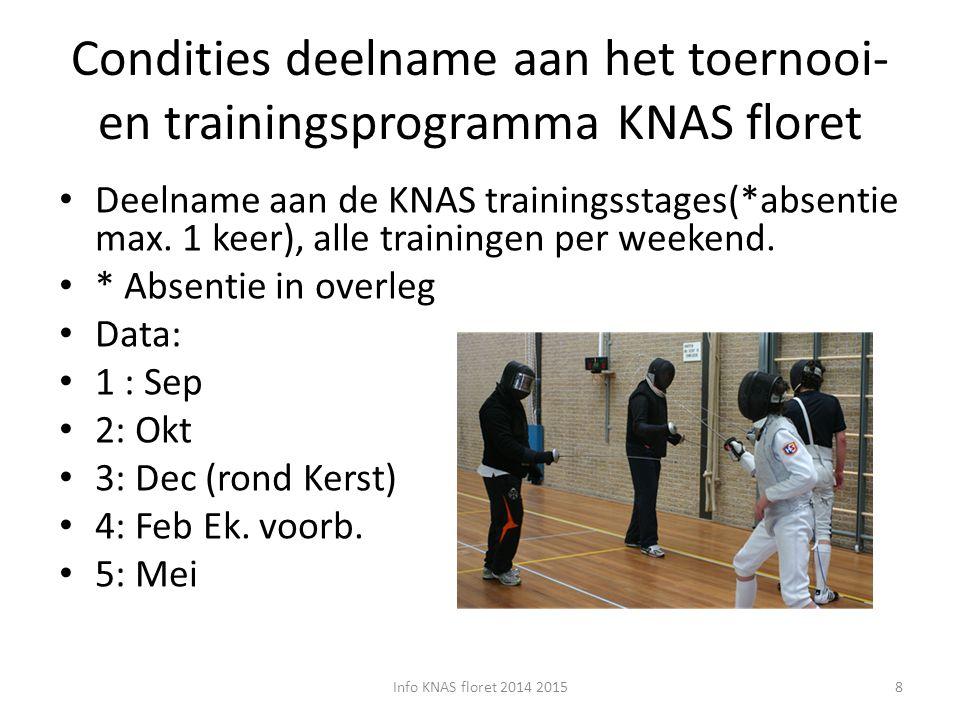 Condities deelname aan het toernooi- en trainingsprogramma KNAS floret Deelname aan de KNAS trainingsstages(*absentie max. 1 keer), alle trainingen pe