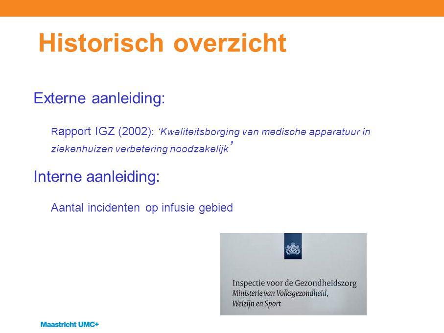 Historisch overzicht Externe aanleiding: R apport IGZ (2002) : 'Kwaliteitsborging van medische apparatuur in ziekenhuizen verbetering noodzakelijk ' I