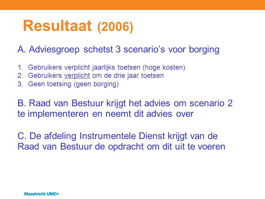 Resultaat (2006) A. Adviesgroep schetst 3 scenario's voor borging 1.Gebruikers verplicht jaarlijks toetsen (hoge kosten) 2.Gebruikers verplicht om de