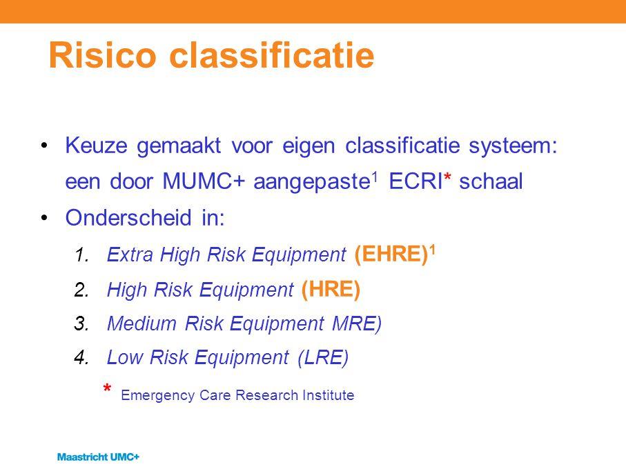Definitie: gebruikers Alle gebruikers van medisch risicovolle apparatuur ofwel: Iedereen die, in welke hoedanigheid dan ook, werkt of omgaat met een medisch risicovol apparaat