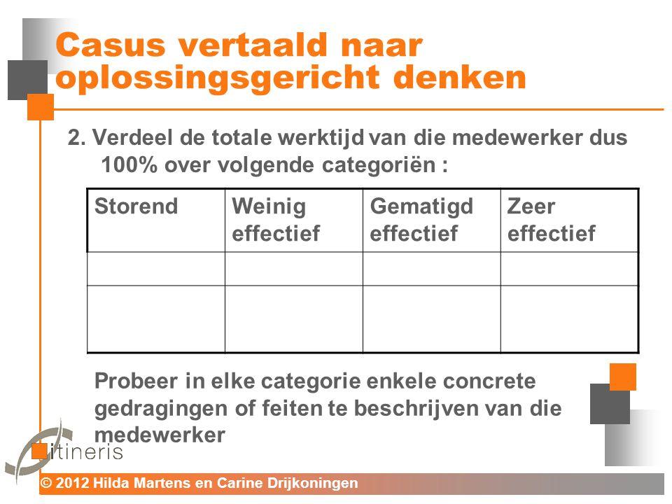 © 2012 Hilda Martens en Carine Drijkoningen Voor mens en organisatie Casus vertaald naar oplossingsgericht denken 2. Verdeel de totale werktijd van di