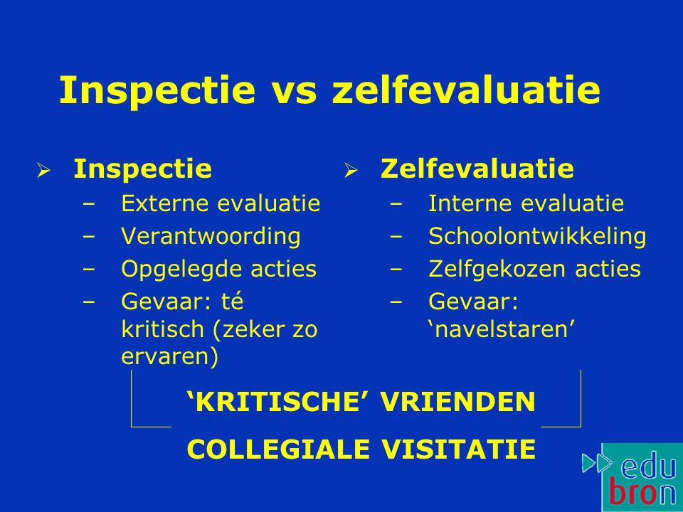 Inspectie vs zelfevaluatie  Inspectie –Externe evaluatie –Verantwoording –Opgelegde acties –Gevaar: té kritisch (zeker zo ervaren)  Zelfevaluatie –Interne evaluatie –Schoolontwikkeling –Zelfgekozen acties –Gevaar: 'navelstaren' 'KRITISCHE' VRIENDEN COLLEGIALE VISITATIE
