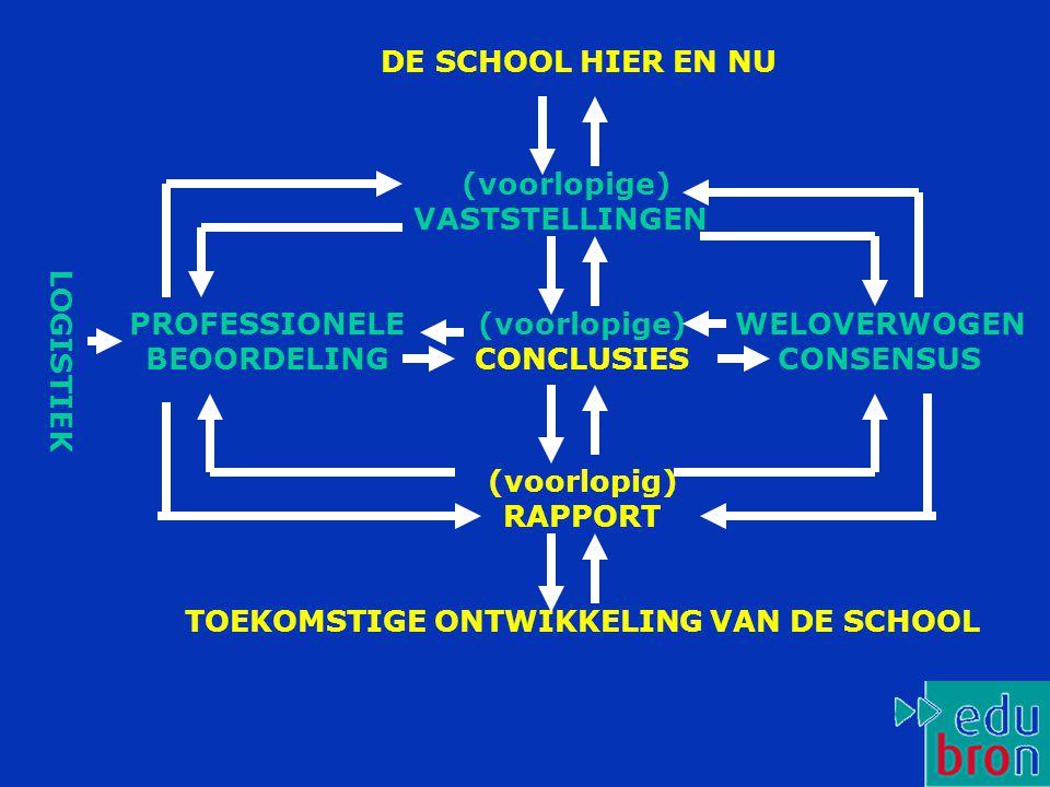 DE SCHOOL HIER EN NU (voorlopige) VASTSTELLINGEN PROFESSIONELE BEOORDELING (voorlopige) CONCLUSIES WELOVERWOGEN CONSENSUS LOGISTIEK (voorlopig) RAPPORT TOEKOMSTIGE ONTWIKKELING VAN DE SCHOOL