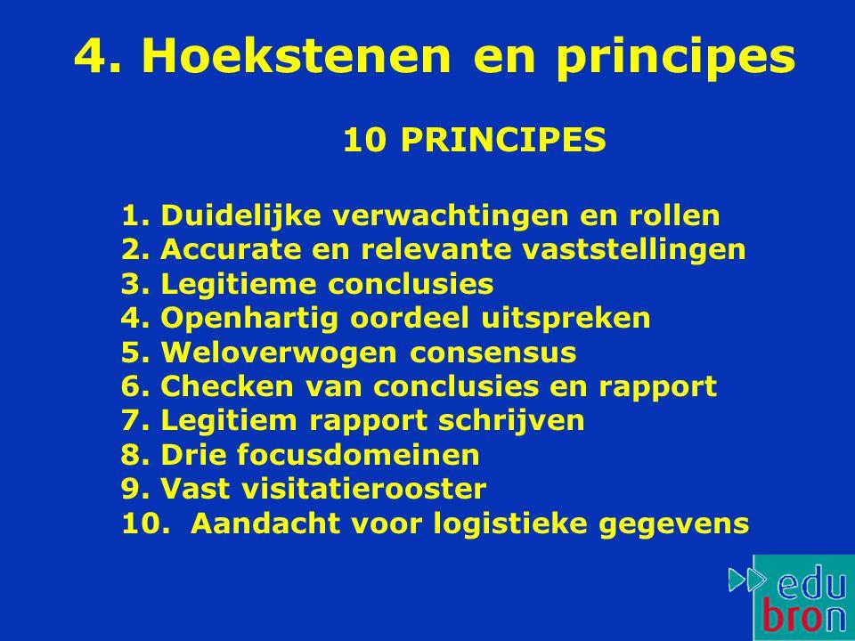 4.Hoekstenen en principes 1. Duidelijke verwachtingen en rollen 2.