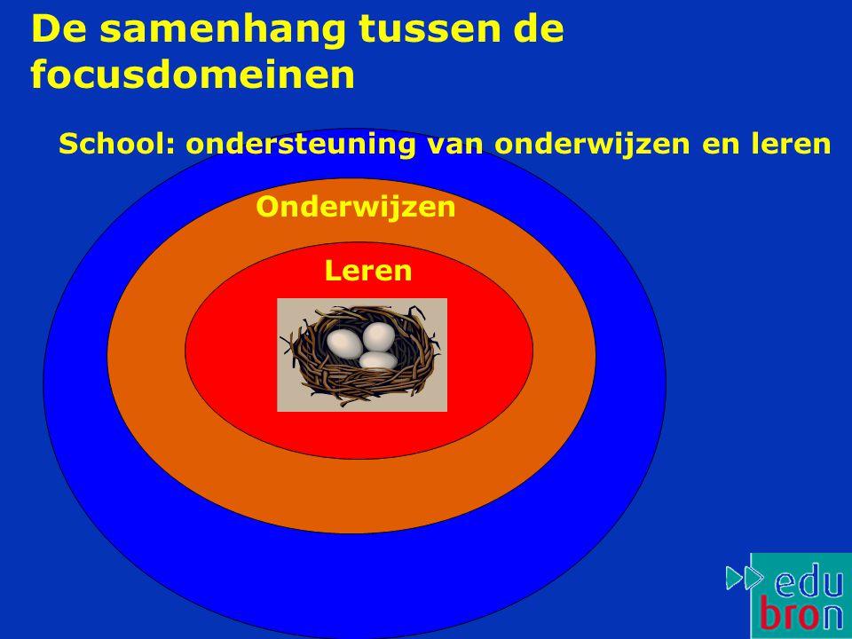 De samenhang tussen de focusdomeinen School: ondersteuning van onderwijzen en leren Onderwijzen Leren