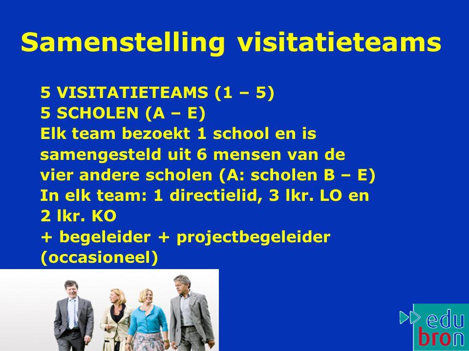 Samenstelling visitatieteams 5 VISITATIETEAMS (1 – 5) 5 SCHOLEN (A – E) Elk team bezoekt 1 school en is samengesteld uit 6 mensen van de vier andere scholen (A: scholen B – E) In elk team: 1 directielid, 3 lkr.