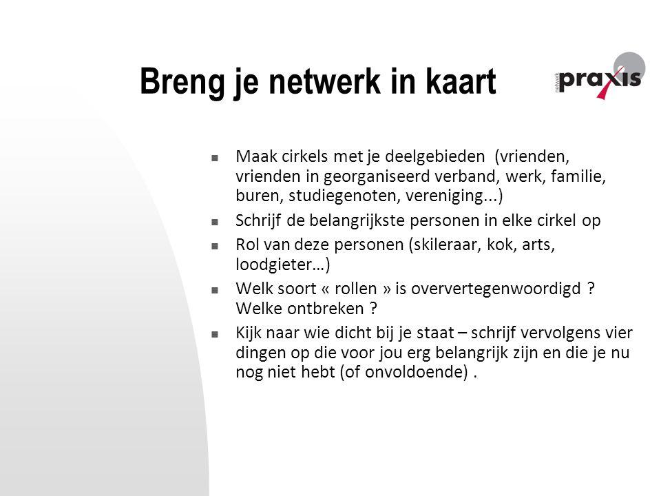 Breng je netwerk in kaart Maak cirkels met je deelgebieden (vrienden, vrienden in georganiseerd verband, werk, familie, buren, studiegenoten, verenigi
