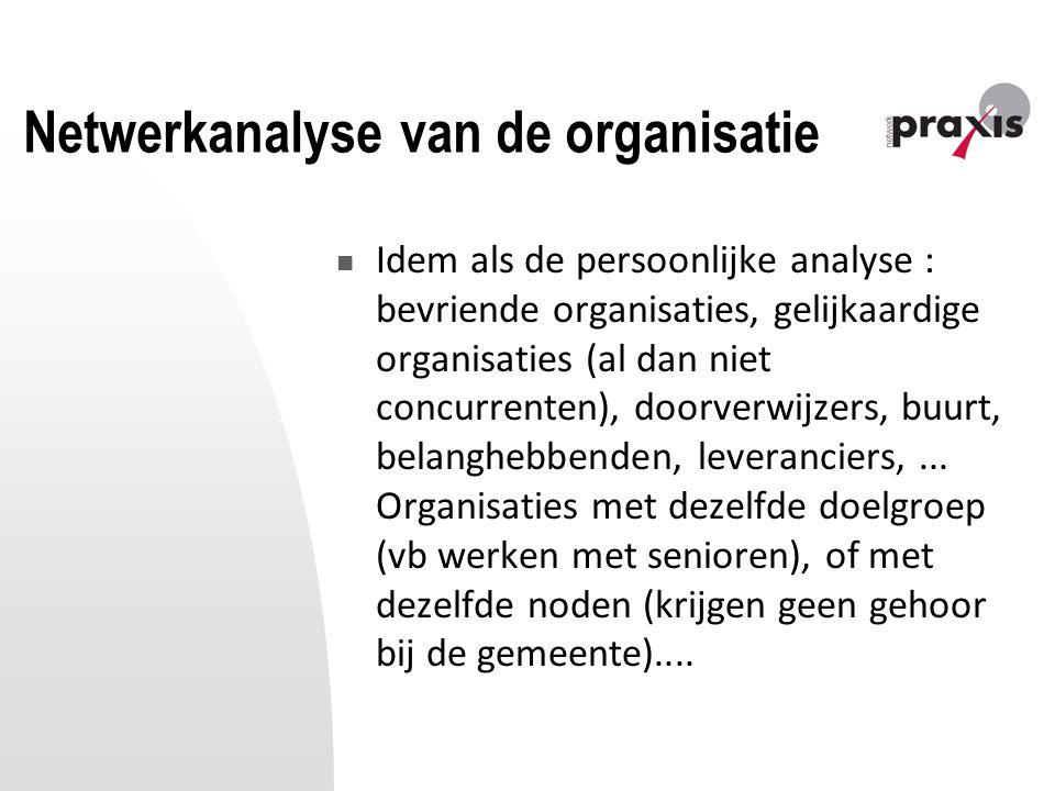 Netwerkanalyse van de organisatie Idem als de persoonlijke analyse : bevriende organisaties, gelijkaardige organisaties (al dan niet concurrenten), doorverwijzers, buurt, belanghebbenden, leveranciers,...