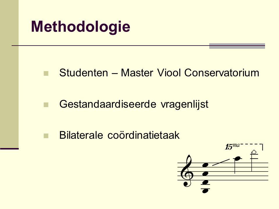 Methodologie Studenten – Master Viool Conservatorium Gestandaardiseerde vragenlijst Bilaterale coördinatietaak