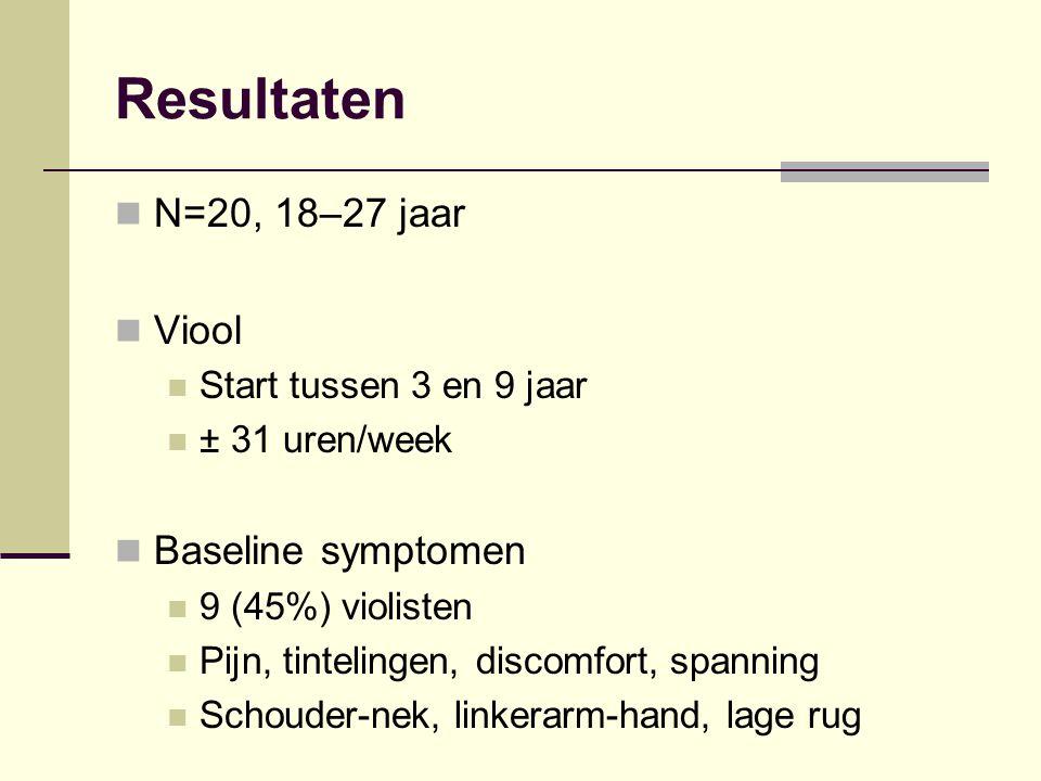 Resultaten N=20, 18–27 jaar Viool Start tussen 3 en 9 jaar ± 31 uren/week Baseline symptomen 9 (45%) violisten Pijn, tintelingen, discomfort, spanning