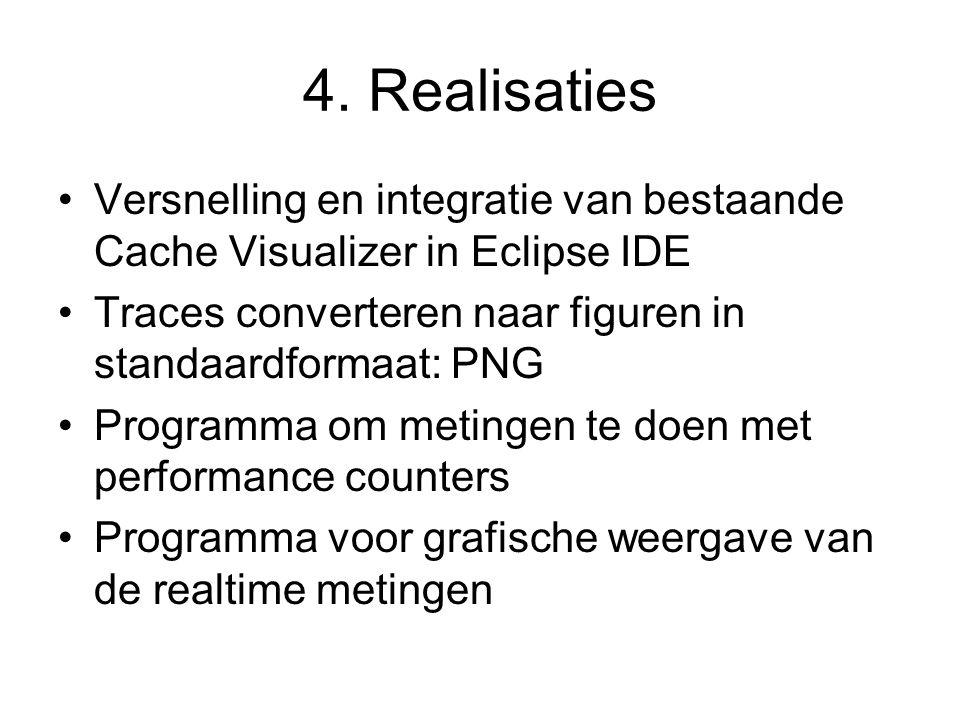 4. Realisaties Versnelling en integratie van bestaande Cache Visualizer in Eclipse IDE Traces converteren naar figuren in standaardformaat: PNG Progra