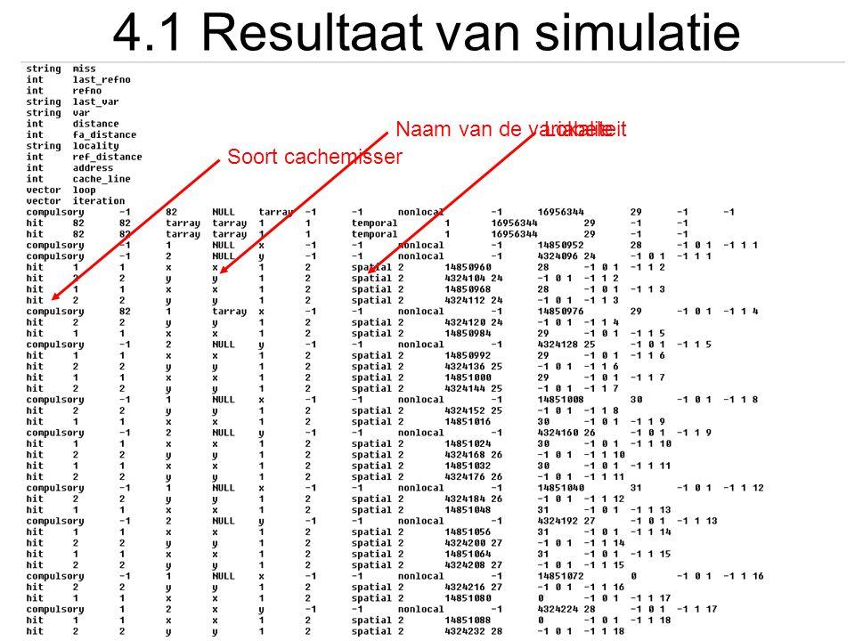 4.1 Resultaat van simulatie Soort cachemisser LokaliteitNaam van de variabele