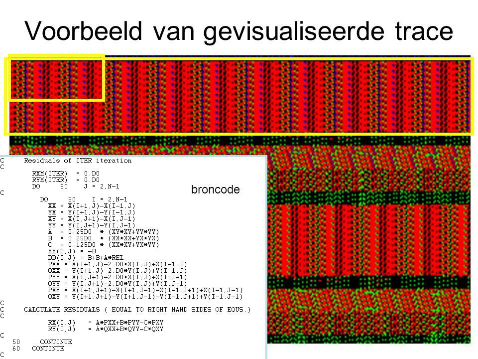 Voorbeeld van gevisualiseerde trace broncode