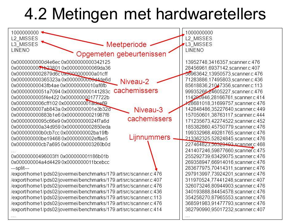 1000000000 L2_MISSES L3_MISSES LINENO 13952748,3416357,scanner.c:476 28456961,6937142,scanner.c:407 56963642,13950573,scanner.c:476 71283886,17495803,