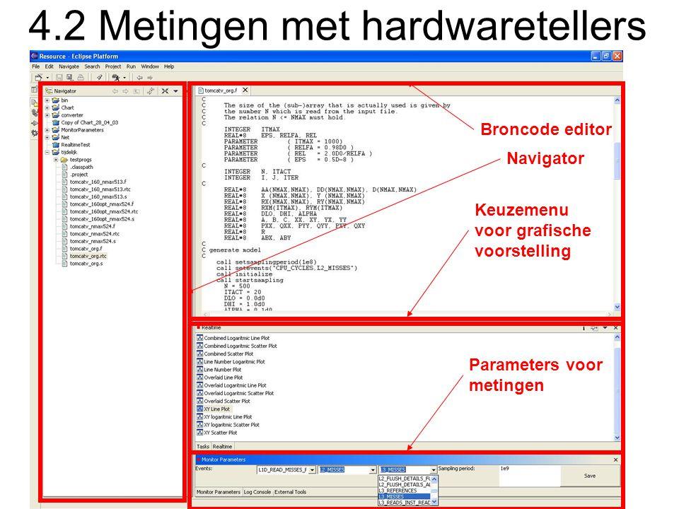 Broncode editor Navigator Keuzemenu voor grafische voorstelling Parameters voor metingen 4.2 Metingen met hardwaretellers