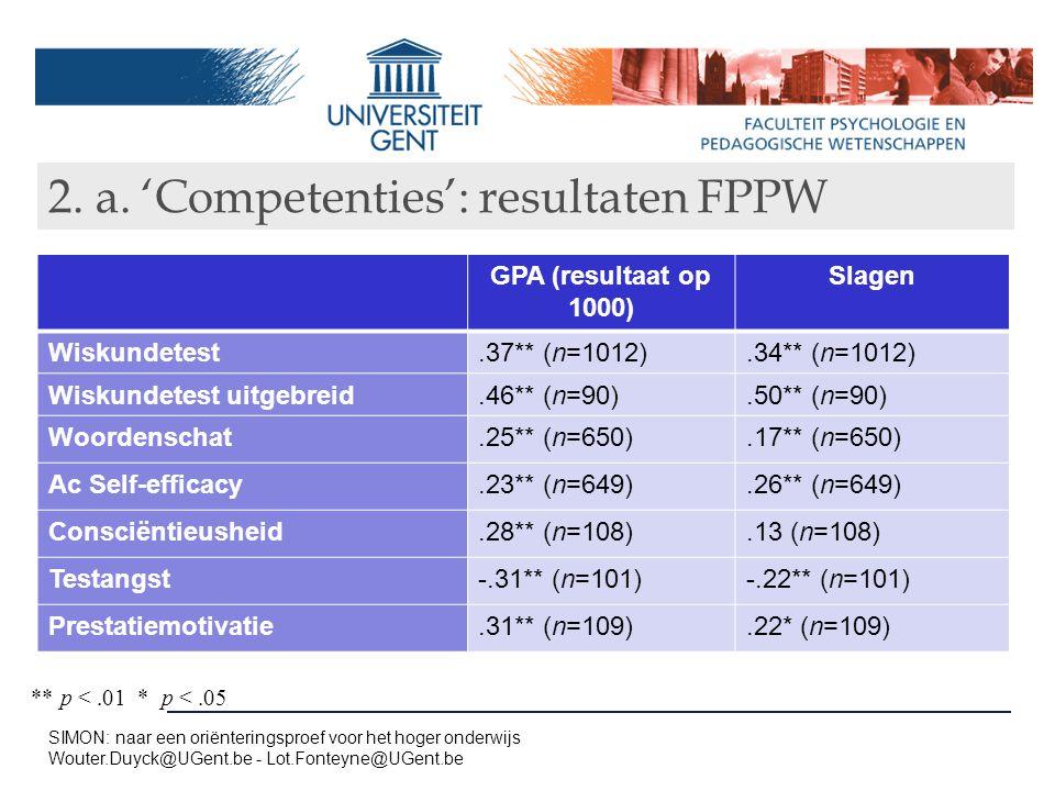 2. a. 'Competenties': resultaten FPPW GPA (resultaat op 1000) Slagen Wiskundetest.37** (n=1012).34** (n=1012) Wiskundetest uitgebreid.46** (n=90).50**
