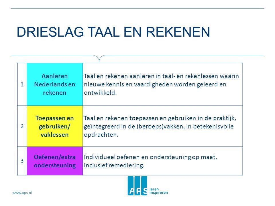 DRIESLAG TAAL EN REKENEN 1 Aanleren Nederlands en rekenen Taal en rekenen aanleren in taal- en rekenlessen waarin nieuwe kennis en vaardigheden worden