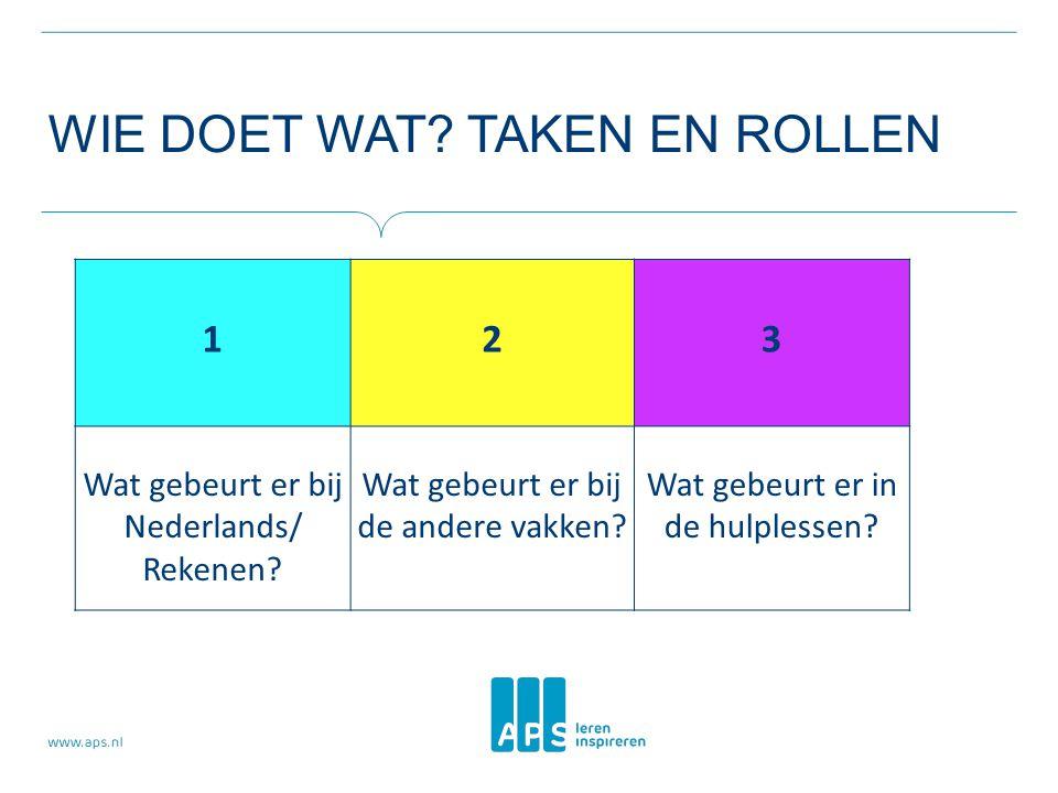 123 Wat gebeurt er bij Nederlands/ Rekenen? Wat gebeurt er bij de andere vakken? Wat gebeurt er in de hulplessen? WIE DOET WAT? TAKEN EN ROLLEN
