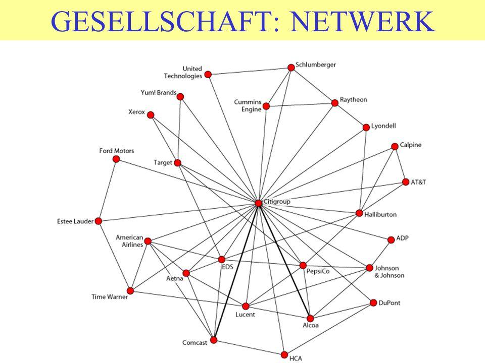 GESELLSCHAFT: NETWERK