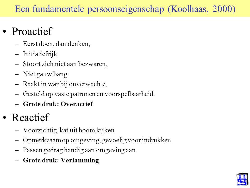 © 2006 JP van de Sande RuG Een fundamentele persoonseigenschap (Koolhaas, 2000) Proactief –Eerst doen, dan denken, –Initiatiefrijk, –Stoort zich niet