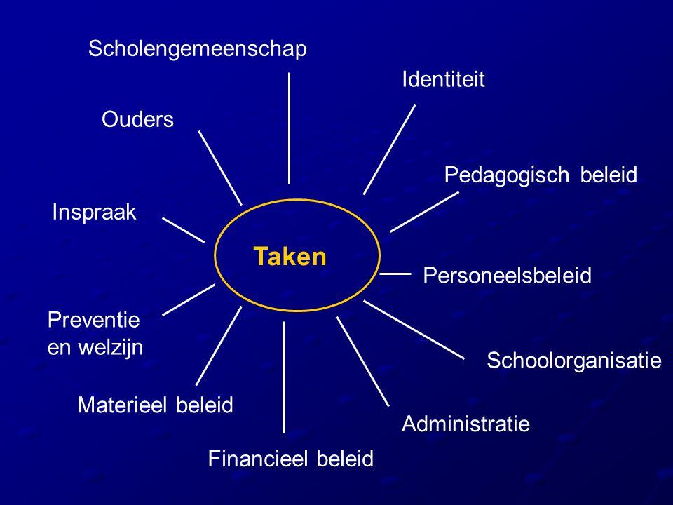 Taken Identiteit Pedagogisch beleid Personeelsbeleid Schoolorganisatie Administratie Financieel beleid Materieel beleid Preventie en welzijn Inspraak