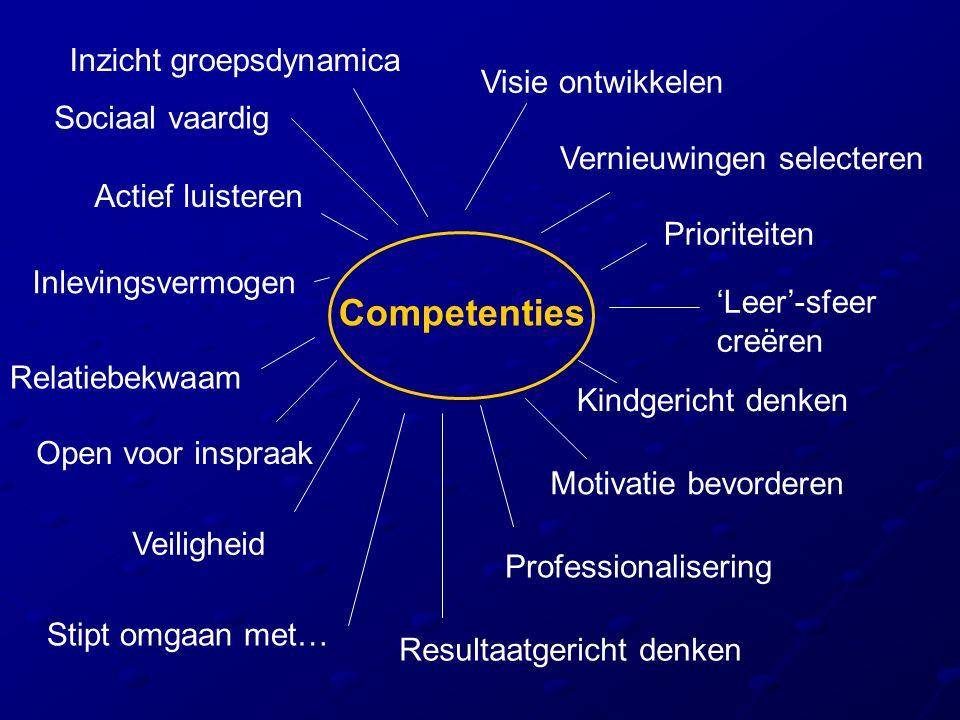 Competenties Visie ontwikkelen Vernieuwingen selecteren Prioriteiten Kindgericht denken Motivatie bevorderen 'Leer'-sfeer creëren Professionalisering