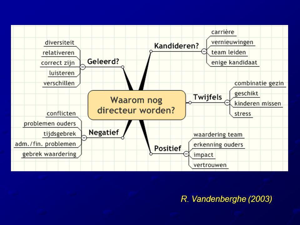 R. Vandenberghe (2003)