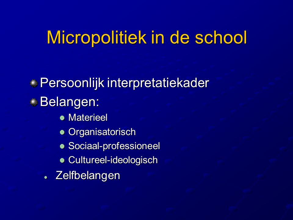 Micropolitiek in de school Persoonlijk interpretatiekader Belangen: Materieel Materieel Organisatorisch Organisatorisch Sociaal-professioneel Sociaal-