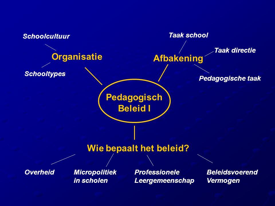 Pedagogisch Beleid I Afbakening Organisatie Taak school Taak directie Pedagogische taak Schoolcultuur Schooltypes Wie bepaalt het beleid? OverheidMicr