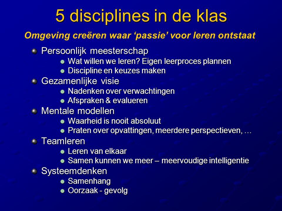 5 disciplines in de klas Persoonlijk meesterschap Wat willen we leren? Eigen leerproces plannen Wat willen we leren? Eigen leerproces plannen Discipli