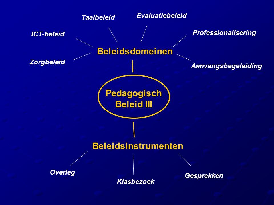 Pedagogisch Beleid III Beleidsdomeinen Beleidsinstrumenten Taalbeleid Professionalisering Evaluatiebeleid Klasbezoek Overleg Gesprekken Zorgbeleid ICT