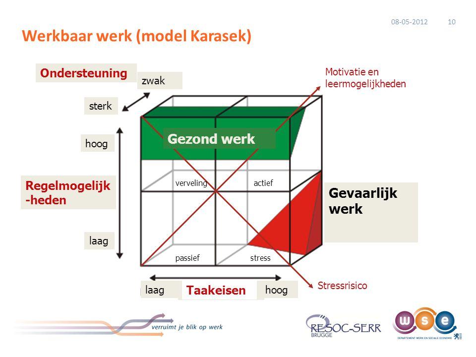 Werkbaar werk (model Karasek) Regelmogelijk -heden laaghoog laag hoog sterk zwak Ondersteuning Gezond werk Gevaarlijk werk Motivatie en leermogelijkhe