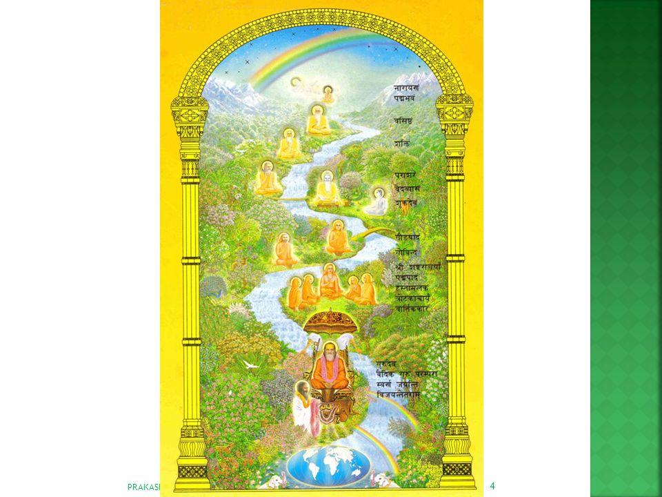 FEBRUARI 2008 PRAKASH MEDICAL AYURVEDA LELYSTAD 15  Dag 3: Tweede Groepsbijeenkomst  Begeleiding voor de juiste beoefening van de meditatie: De rol van gedachten en gewaarwordingen.