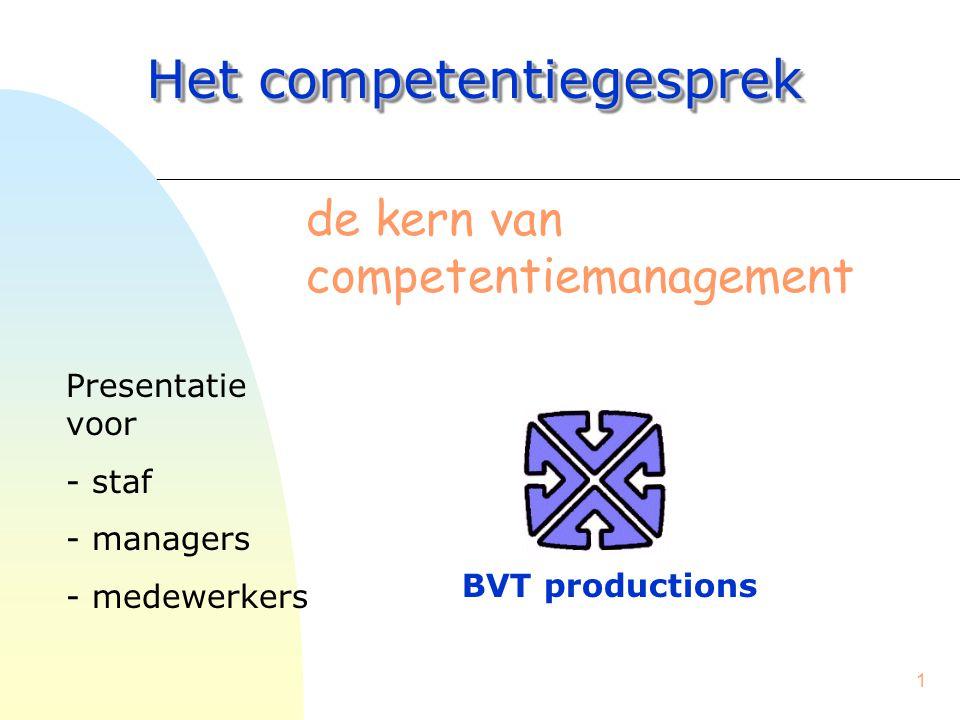 31 Het competentiegesprek Competenties De organisatie: krijgt meer zicht op: –het totale vaardigheidspakket; –de zwakke plekken; –de aanwezige of ontbrekende talenten; –de in-, door- en uitstromen die ontstaan door de ontwikkeling van medewerkers.