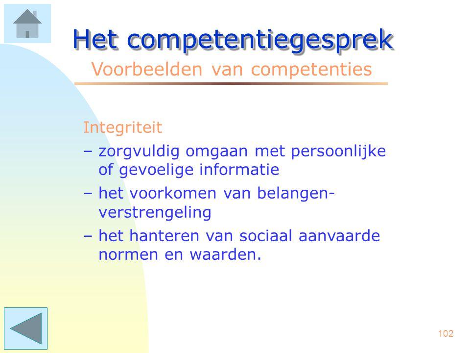 101 Het competentiegesprek Voorbeelden van competenties Innovatie - nieuwe producten of diensten bedenken - procedures of werkwijzen verbeteren - nieuwe visies naar voren brengen.