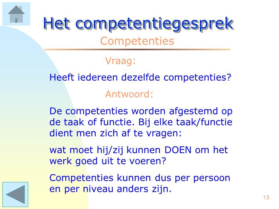 12 Het competentiegesprek Competenties Een voorbeeld: Competentie VAKKUNDIGHEID met de gedragskenmerken: –ontwikkelingen volgen op het eigen vakgebied