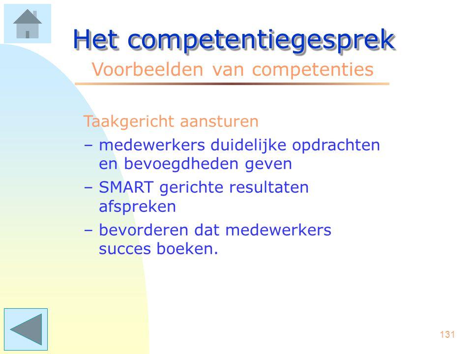 130 Het competentiegesprek Voorbeelden van competenties Ontwikkelen van medewerkers –medewerkers coachen en on-the-job trainen –hen stimuleren om na te denken over hun loopbaan –het aanbieden van leerfaciliteiten.