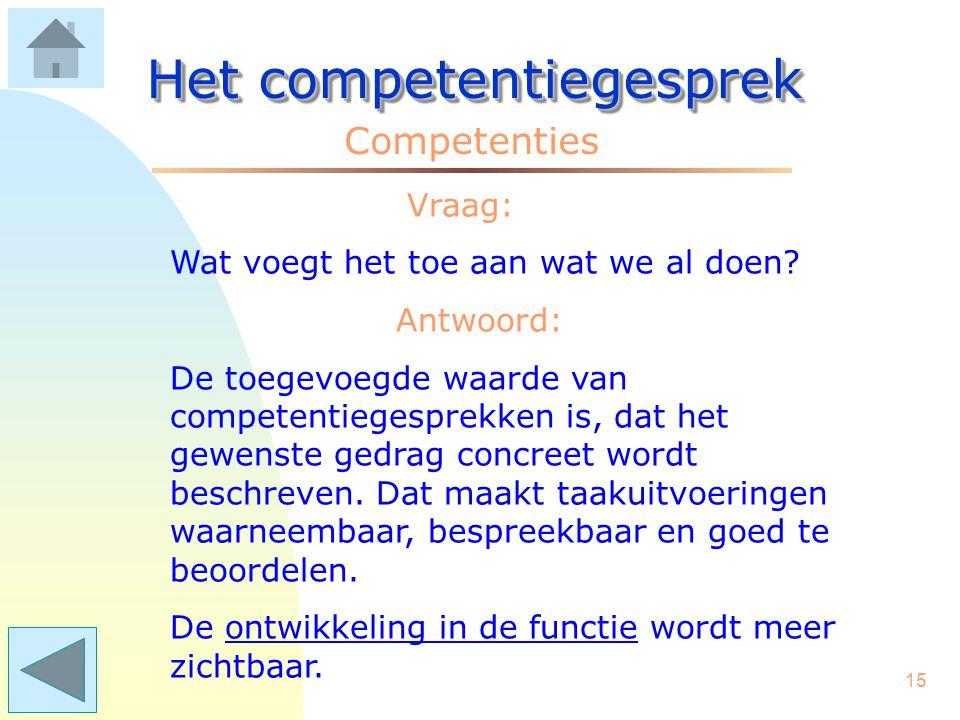 14 Het competentiegesprek Competenties Een voorbeeld: voor iemand die leiding geeft: Competentie DELEGEREN: –medewerkers duidelijke opdrachten geven –