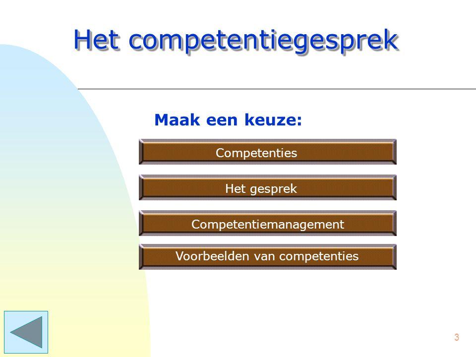 123 Het competentiegesprek Voorbeelden van competenties Aanspreken op gedrag –het geven van feedback –medewerkers corrigeren bij ongewenst gedrag –medewerkers helpen bij gewenst gedrag.