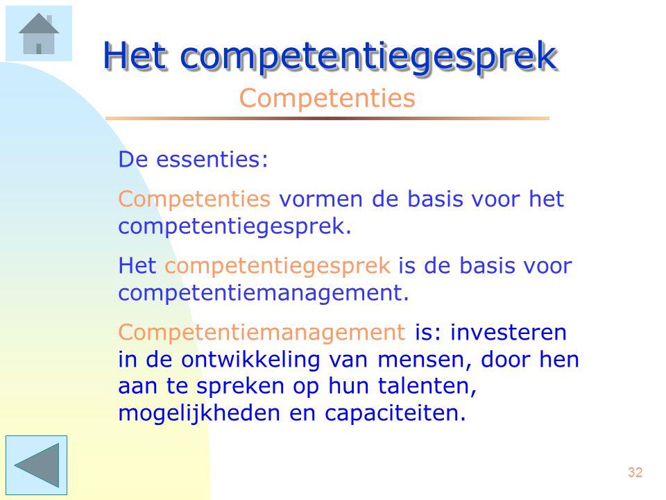 31 Het competentiegesprek Competenties De organisatie: krijgt meer zicht op: –het totale vaardigheidspakket; –de zwakke plekken; –de aanwezige of ontb