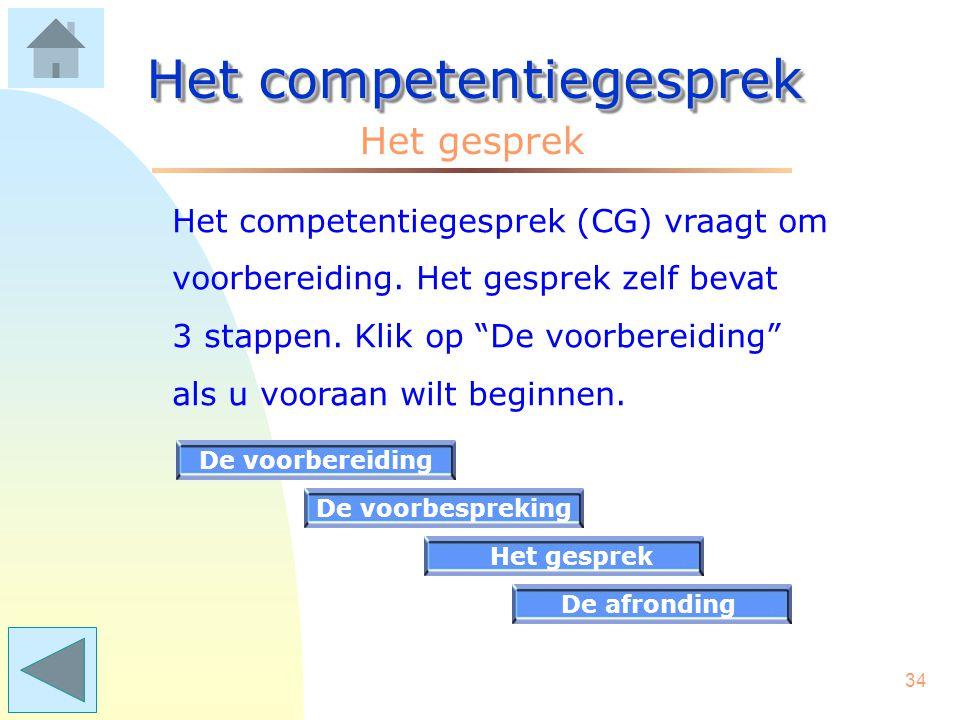 33 Het competentiegesprek Competenties Einde van dit hoofdstuk.
