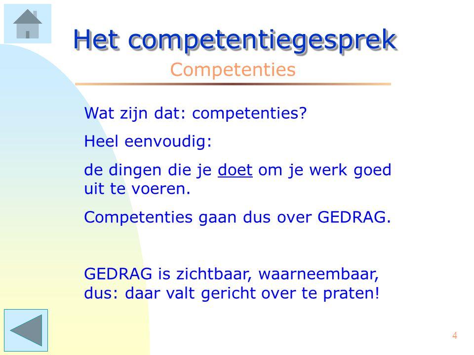 104 Het competentiegesprek Voorbeelden van competenties Kostenbewustheid –effectief inzetten van mensen en middelen –het afwegen van kosten en rendement –streven naar kostenreductie.