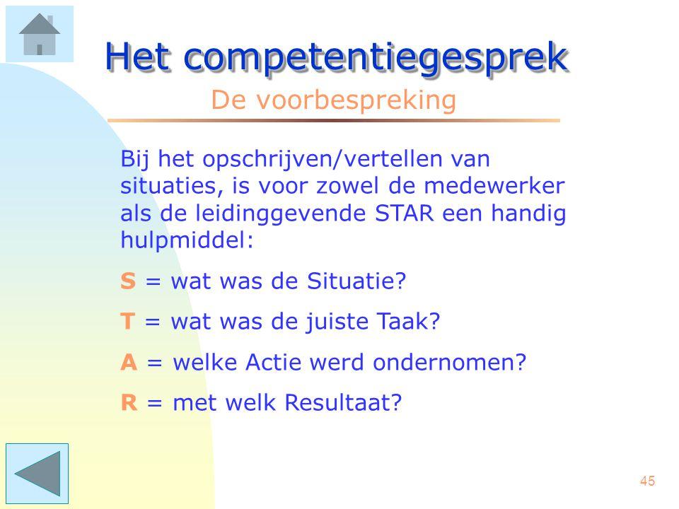 44 Het competentiegesprek In de voorbespreking wordt afgesproken welke competenties worden ingebracht: - die van de medewerker, en - die van de manager.