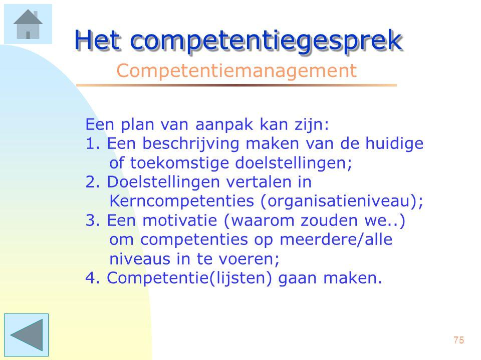 74 Het competentiegesprek Competentiemanagement Vervolgens kan besloten worden tot het maken van een plan van aanpak. Voldoende draagkracht is belangr