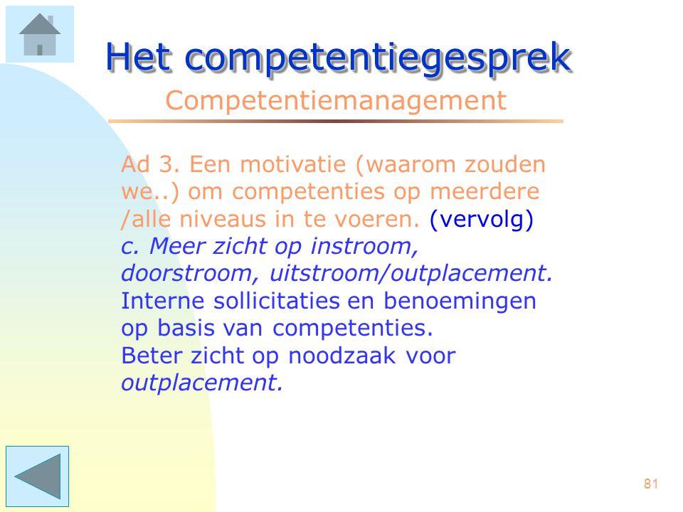 80 Het competentiegesprek Competentiemanagement Ad 3. Een motivatie (waarom zouden we..) om competenties op meerdere /alle niveaus in te voeren. (verv