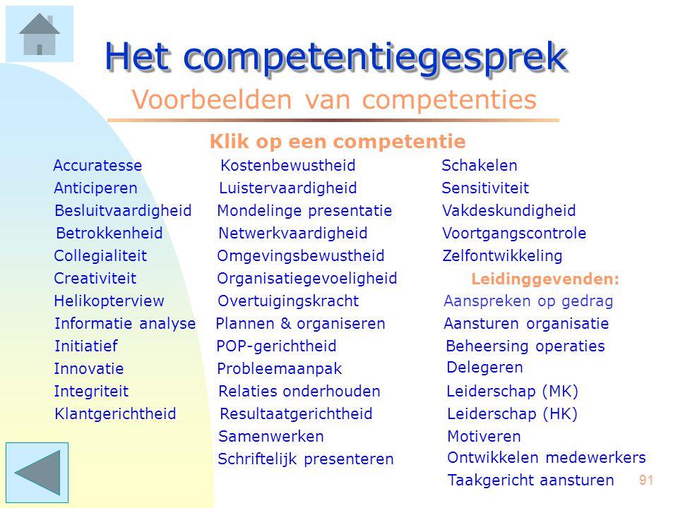 """90 Het competentiegesprek Competentiemanagement Einde van """"Competentiemanagement"""". Als u doorklikt, komt u in het hoofdstuk """"Voorbeelden van competent"""